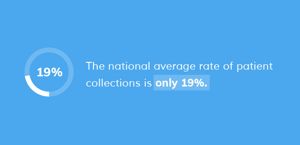 national-average-rate-patient-collections