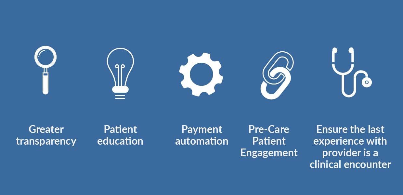 steps-to-patient-trust-building