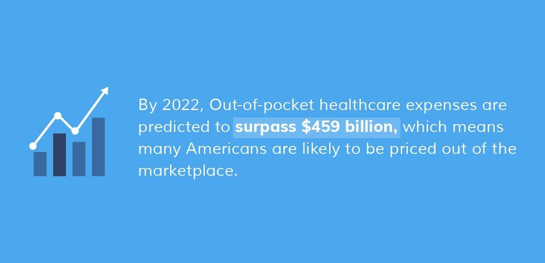 healthcare-expenses-surpass-$459-billion